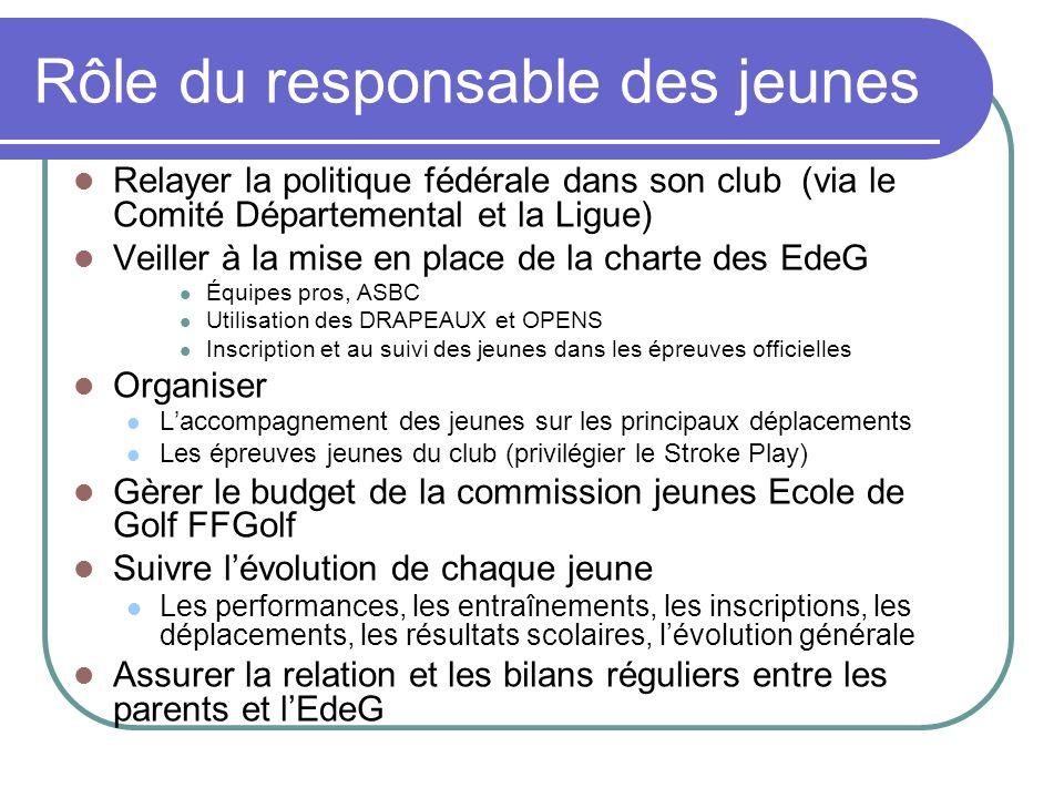 Rôle du responsable des jeunes Relayer la politique fédérale dans son club (via le Comité Départemental et la Ligue) Veiller à la mise en place de la