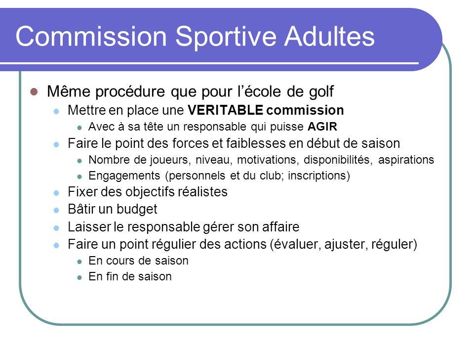 Commission Sportive Adultes Même procédure que pour lécole de golf Mettre en place une VERITABLE commission Avec à sa tête un responsable qui puisse A