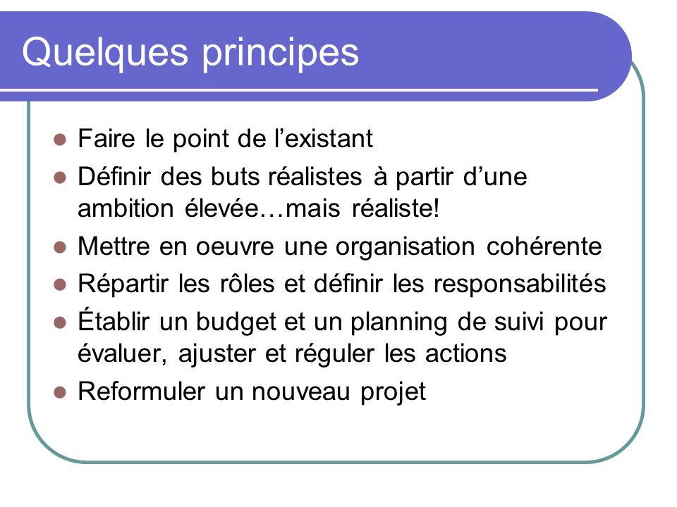 Quelques principes Faire le point de lexistant Définir des buts réalistes à partir dune ambition élevée…mais réaliste! Mettre en oeuvre une organisati