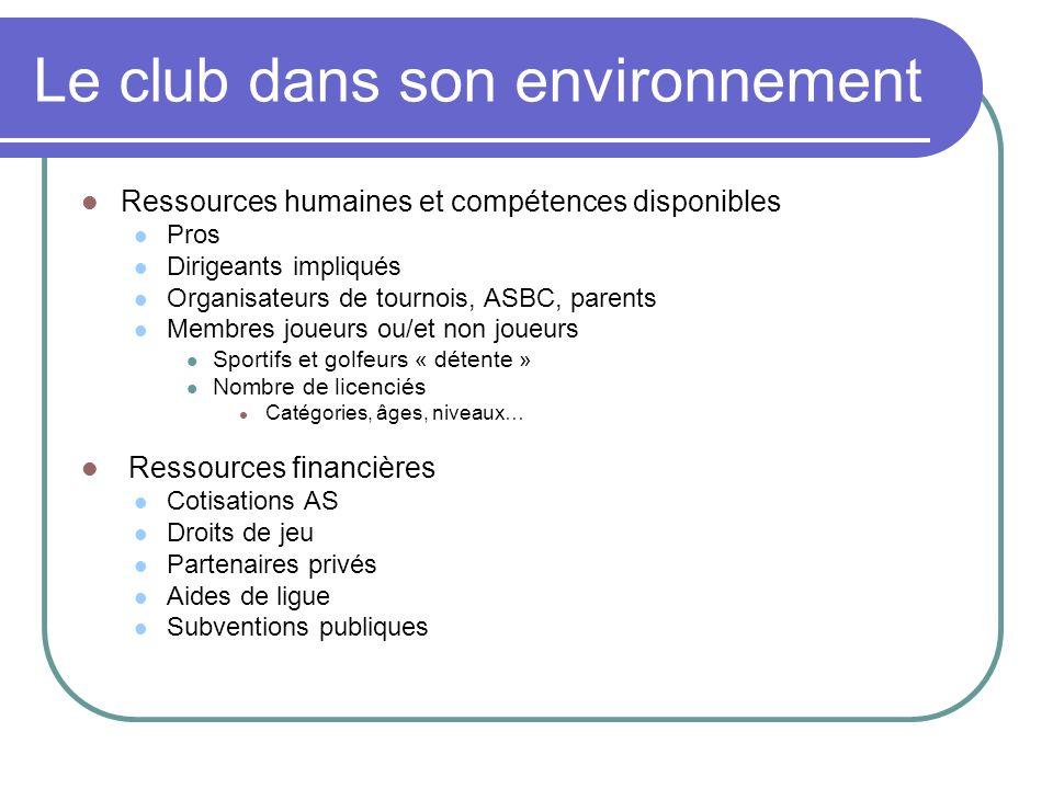Le club dans son environnement Ressources humaines et compétences disponibles Pros Dirigeants impliqués Organisateurs de tournois, ASBC, parents Membr
