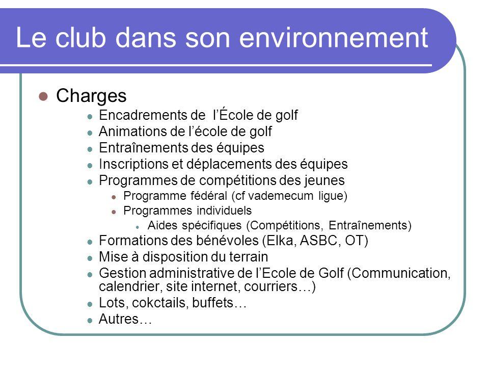 Le club dans son environnement Charges Encadrements de lÉcole de golf Animations de lécole de golf Entraînements des équipes Inscriptions et déplaceme