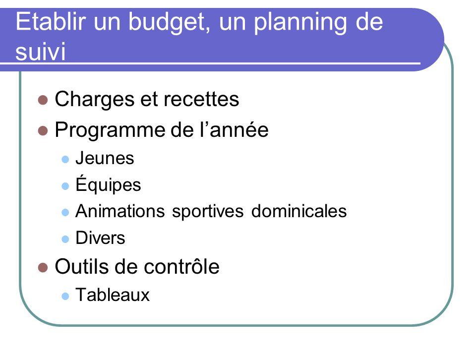 Etablir un budget, un planning de suivi Charges et recettes Programme de lannée Jeunes Équipes Animations sportives dominicales Divers Outils de contr
