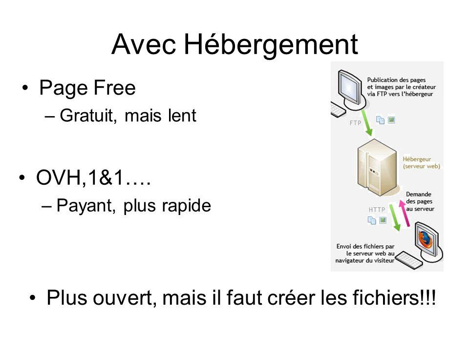 Avec Hébergement Page Free –Gratuit, mais lent OVH,1&1….