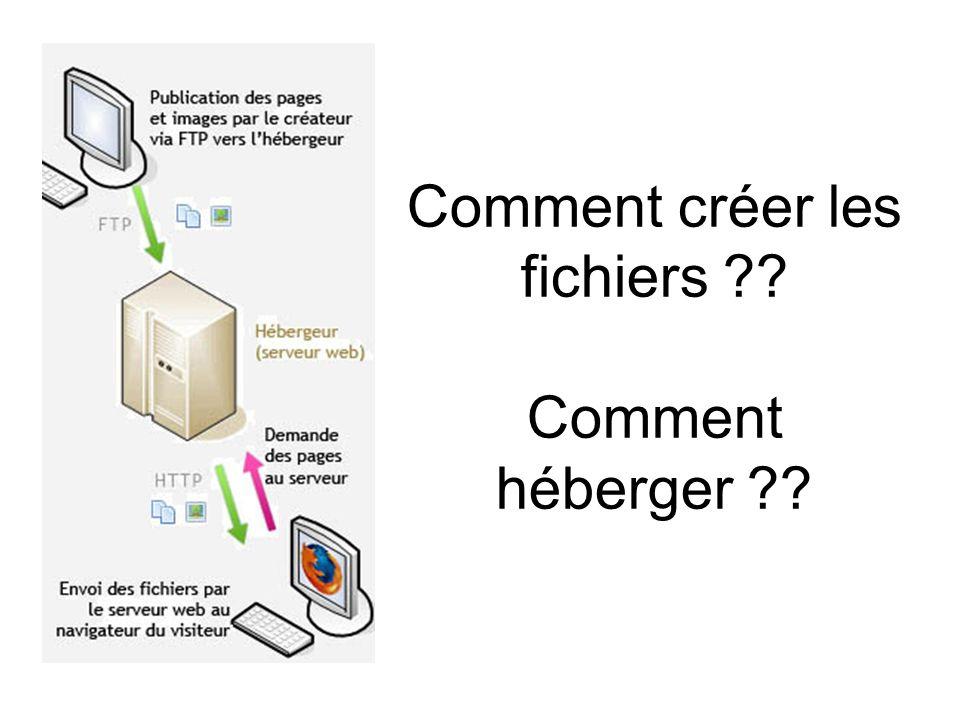 Comment créer les fichiers Comment héberger