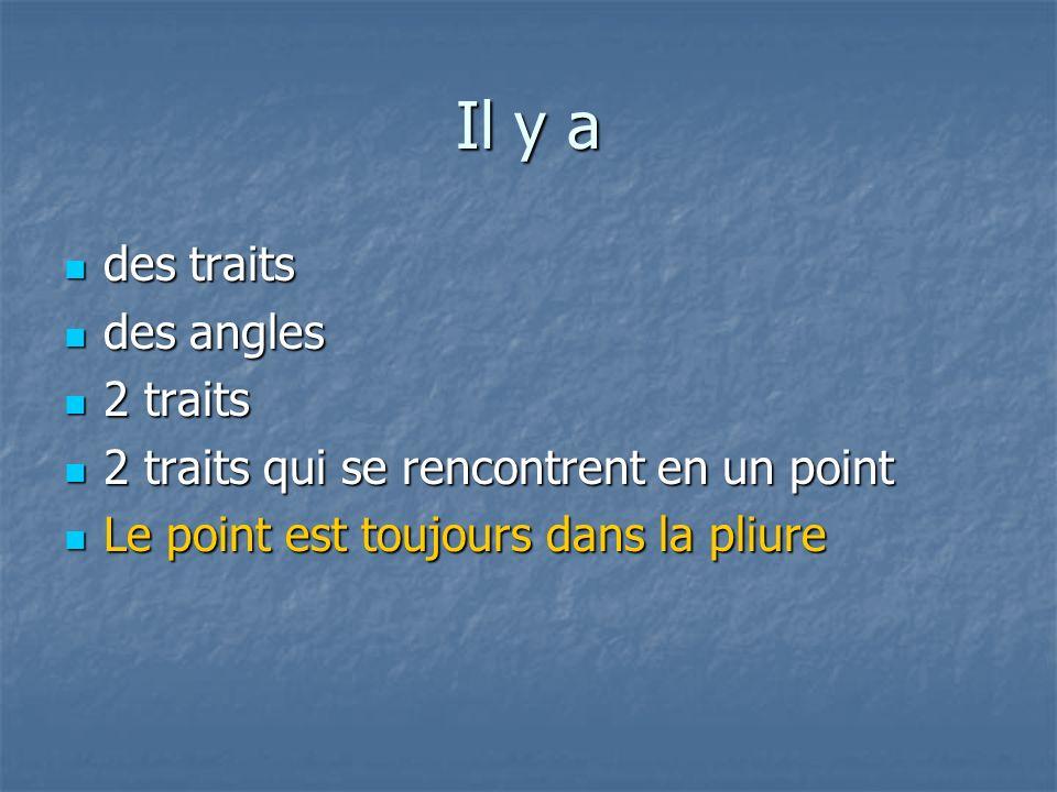 Il y a des traits des traits des angles des angles 2 traits 2 traits 2 traits qui se rencontrent en un point 2 traits qui se rencontrent en un point Le point est toujours dans la pliure Le point est toujours dans la pliure