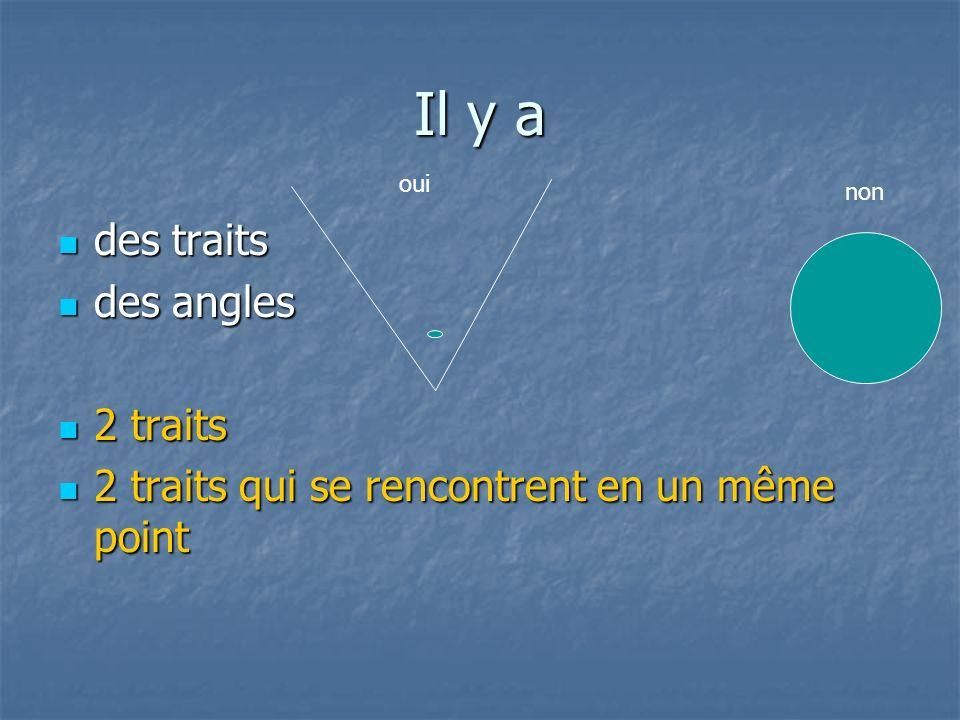 Il y a des traits des traits des angles des angles 2 traits 2 traits 2 traits qui se rencontrent en un même point 2 traits qui se rencontrent en un même point oui non