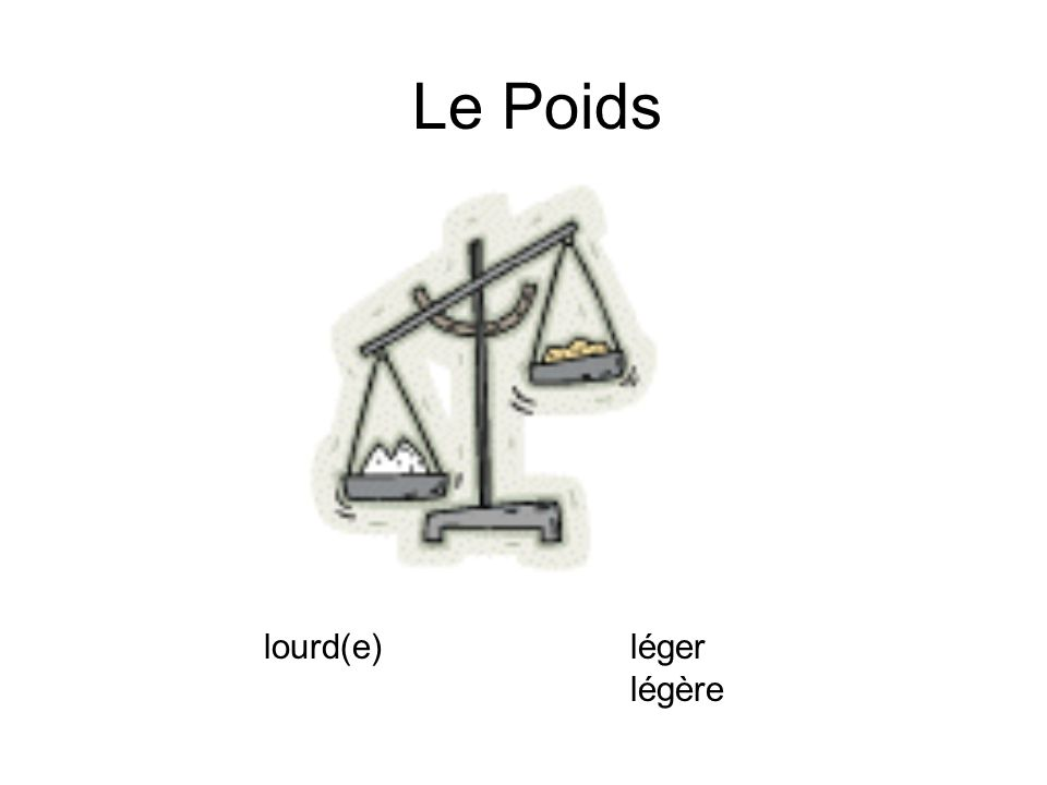 lourd(e)léger légère Le Poids