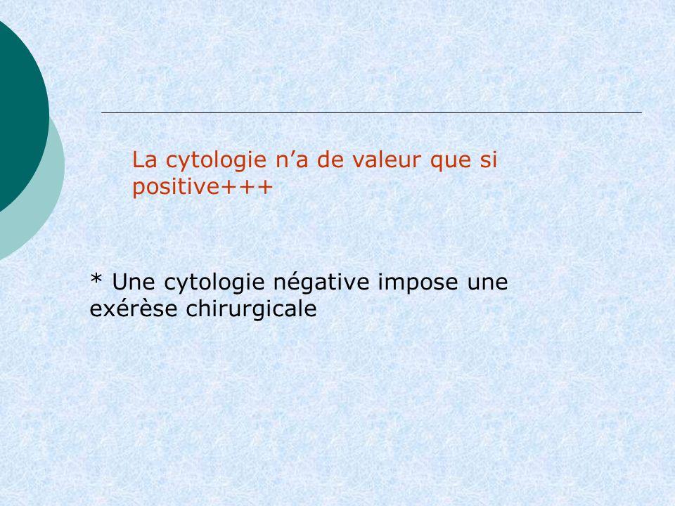 La cytologie na de valeur que si positive+++ * Une cytologie négative impose une exérèse chirurgicale