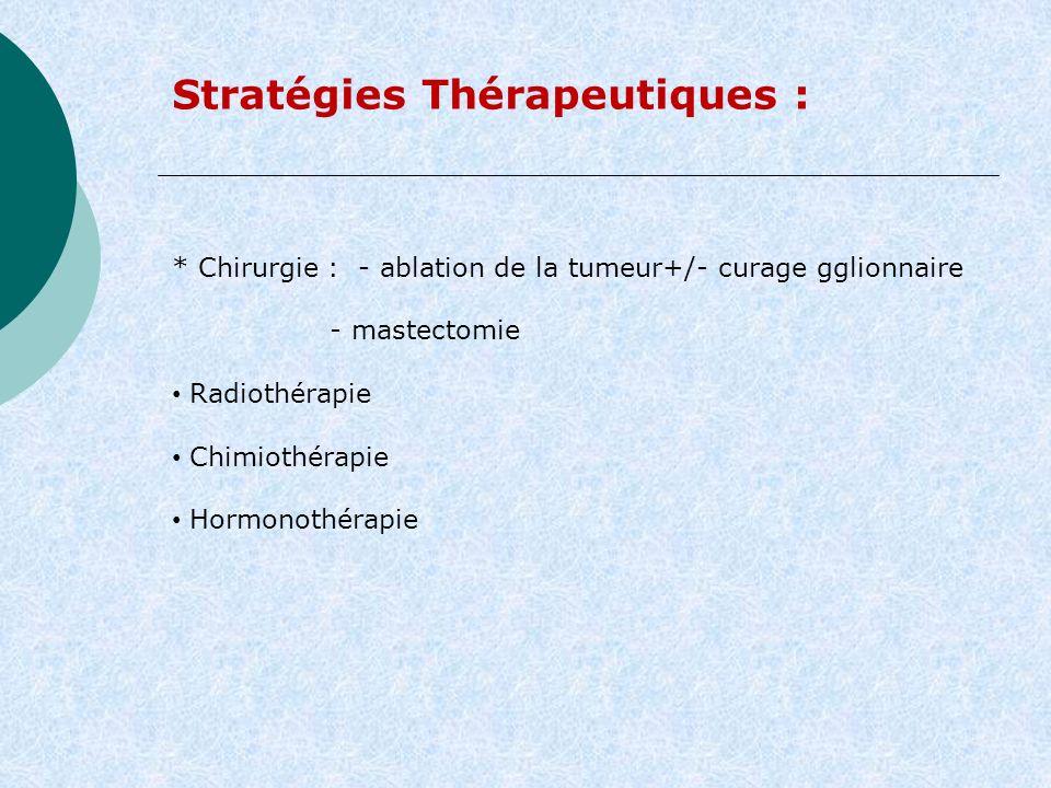Stratégies Thérapeutiques : * Chirurgie : - ablation de la tumeur+/- curage gglionnaire - mastectomie Radiothérapie Chimiothérapie Hormonothérapie