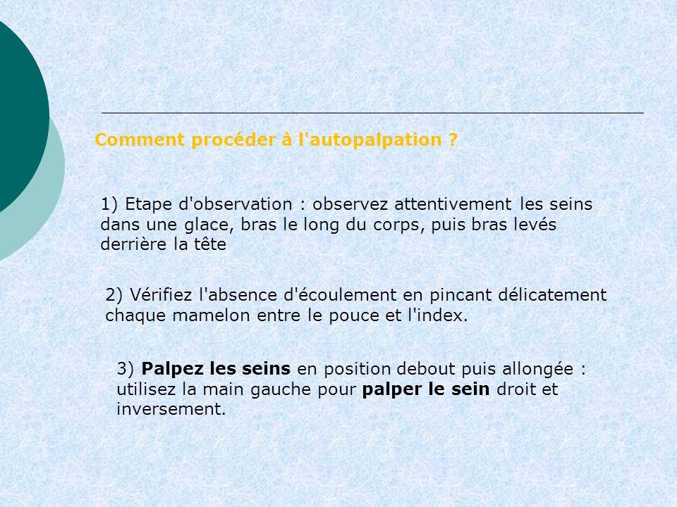 Comment procéder à l'autopalpation ? 1) Etape d'observation : observez attentivement les seins dans une glace, bras le long du corps, puis bras levés