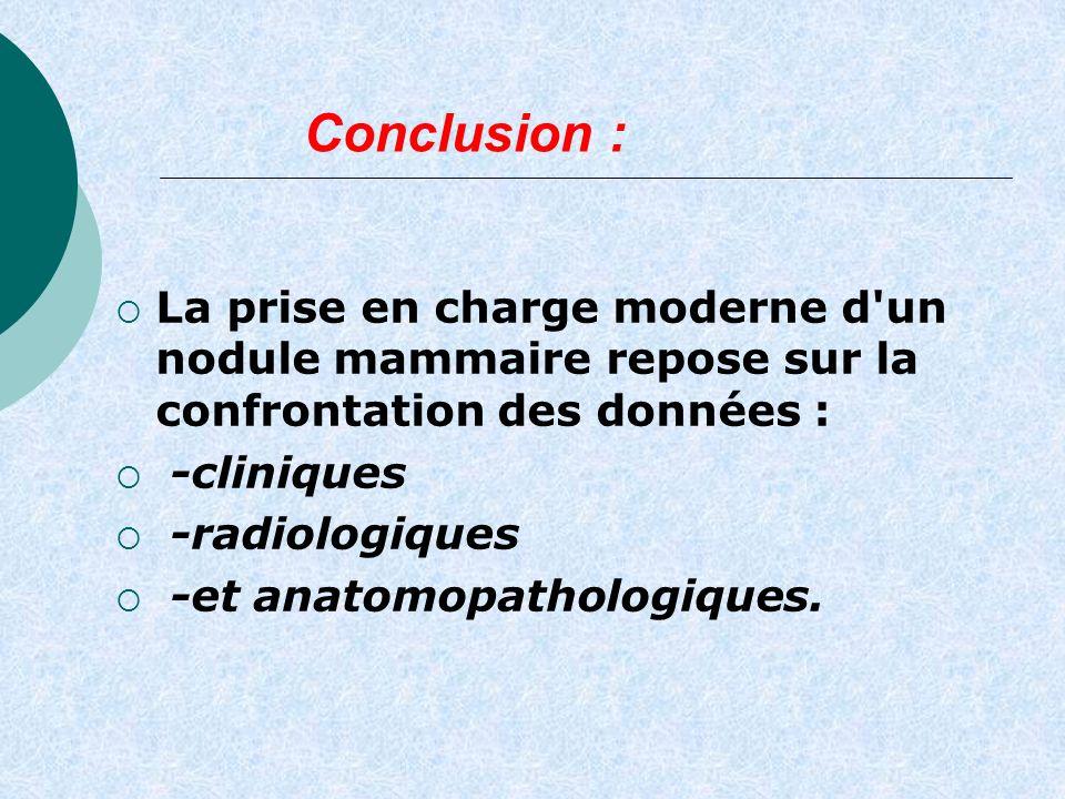 Conclusion : La prise en charge moderne d'un nodule mammaire repose sur la confrontation des données : -cliniques -radiologiques -et anatomopathologiq