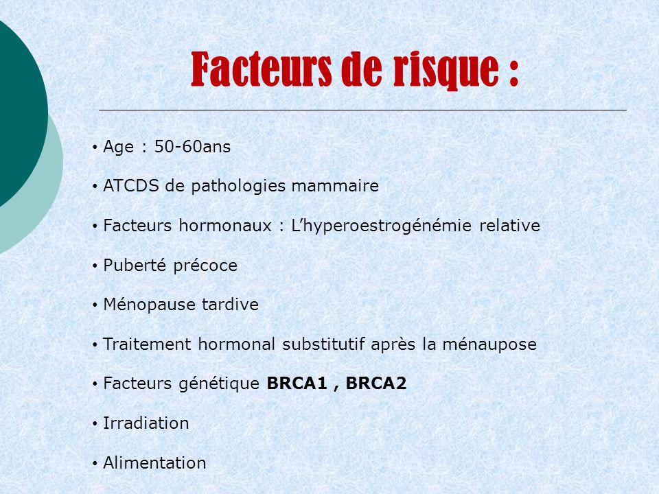 Facteurs de risque : Age : 50-60ans ATCDS de pathologies mammaire Facteurs hormonaux : Lhyperoestrogénémie relative Puberté précoce Ménopause tardive