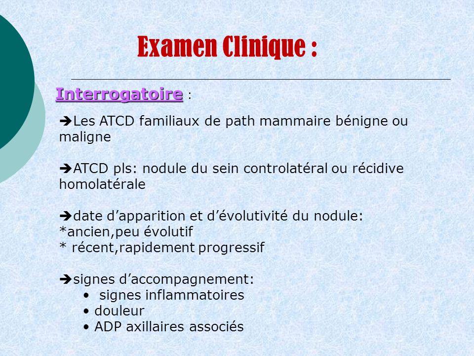 Examen Clinique : Interrogatoire Interrogatoire : Les ATCD familiaux de path mammaire bénigne ou maligne ATCD pls: nodule du sein controlatéral ou réc