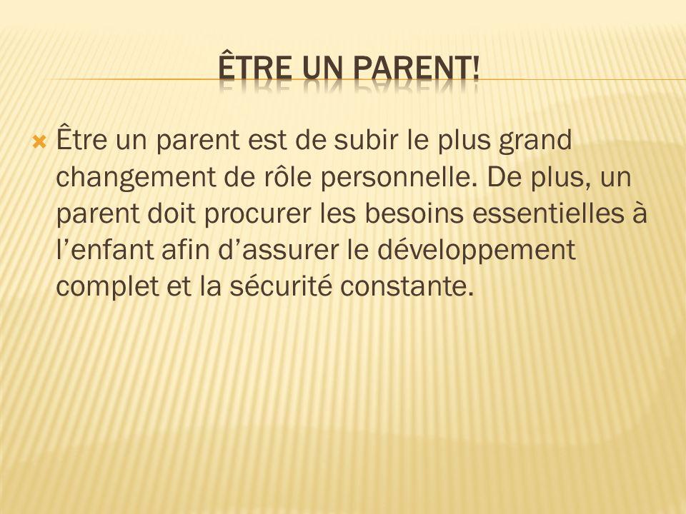Être un parent est de subir le plus grand changement de rôle personnelle. De plus, un parent doit procurer les besoins essentielles à lenfant afin das