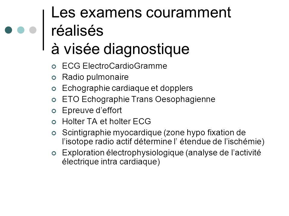 Les examens couramment réalisés à visée diagnostique ECG ElectroCardioGramme Radio pulmonaire Echographie cardiaque et dopplers ETO Echographie Trans