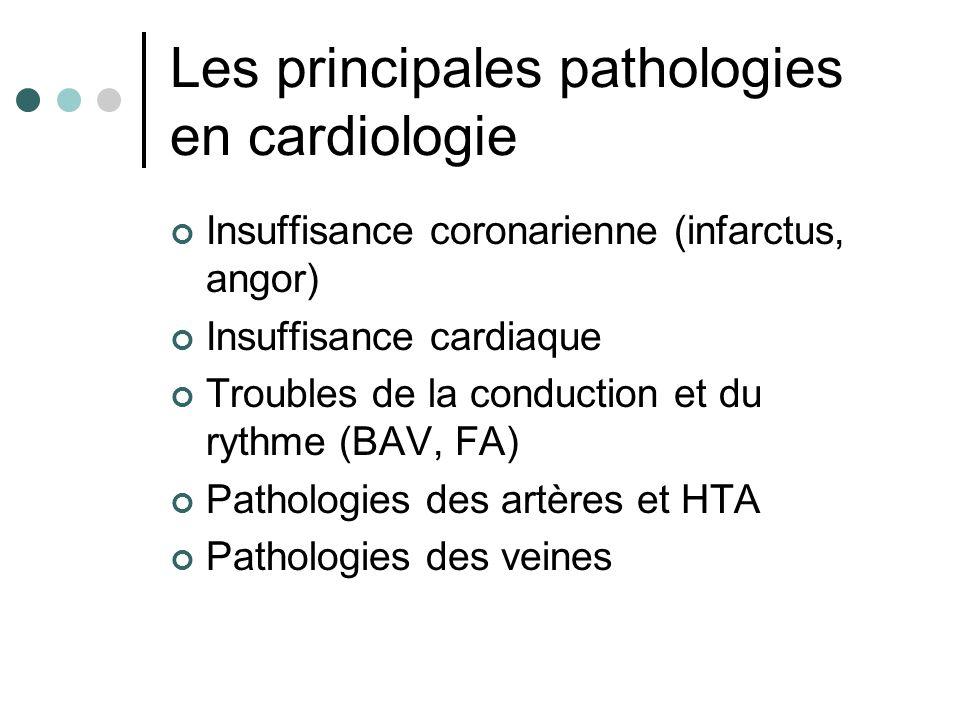Les principales pathologies en cardiologie Insuffisance coronarienne (infarctus, angor) Insuffisance cardiaque Troubles de la conduction et du rythme