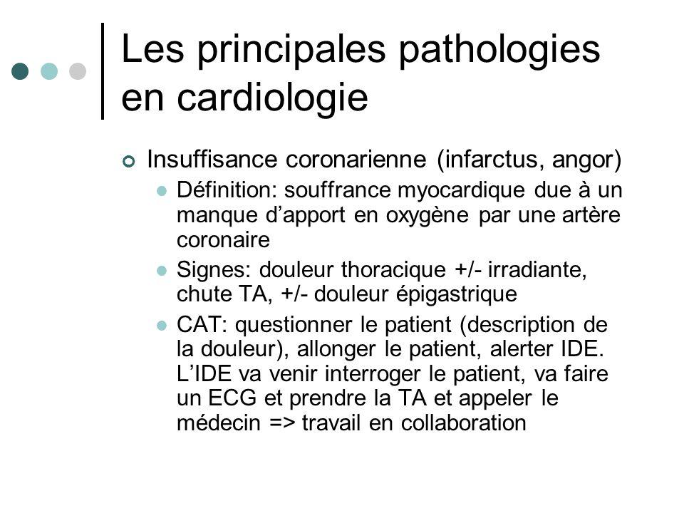 Les principales pathologies en cardiologie Insuffisance coronarienne (infarctus, angor) Définition: souffrance myocardique due à un manque dapport en