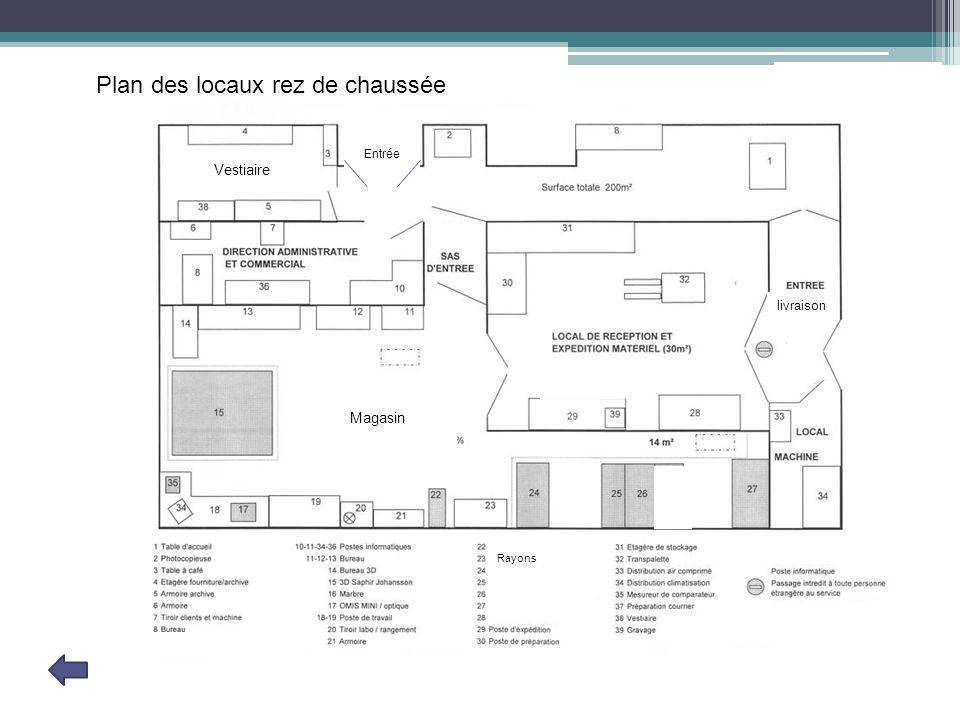 Plan des locaux rez de chaussée Rayons Vestiaire Magasin livraison Entrée