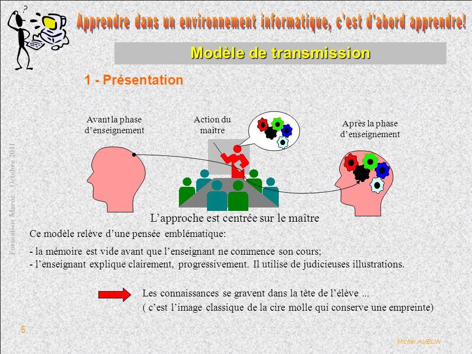 Michel AUBLIN Formation Maroc – Octobre 2011 6 Le modèle de transmission postule : la neutralité de la pensée de lélève (il enregistre telle quelle la pensée dautrui).