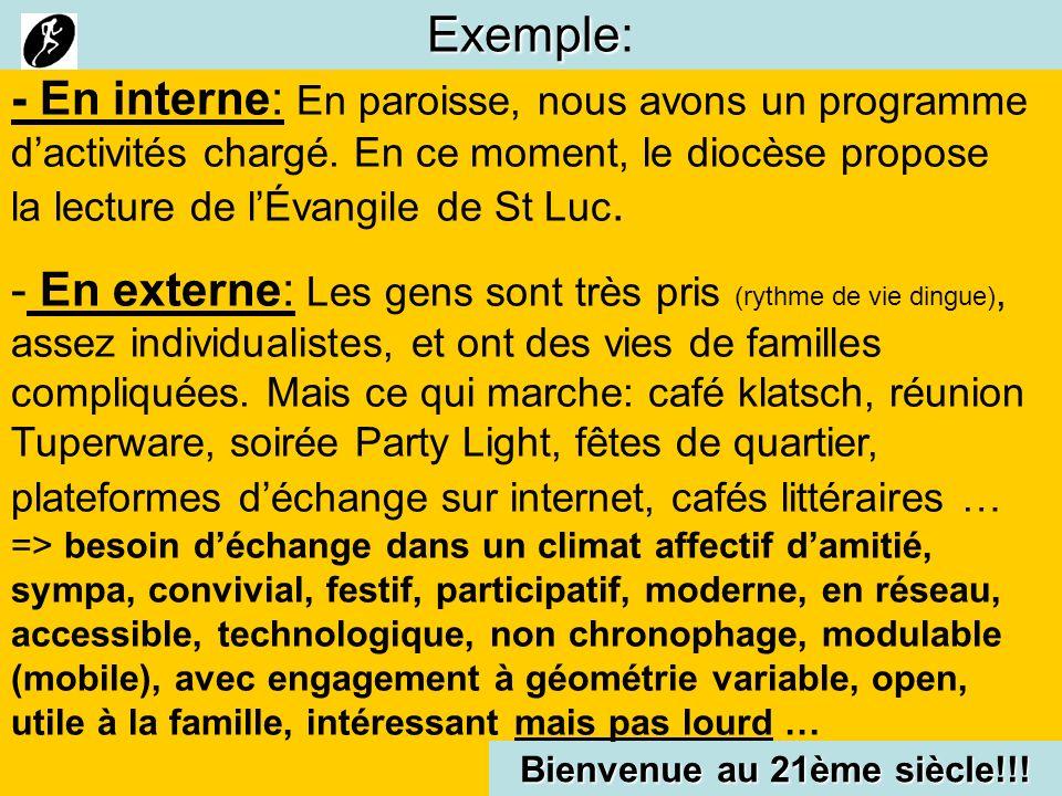 Exemple Exemple: Bienvenue au 21ème siècle!!! - En interne: En paroisse, nous avons un programme dactivités chargé. En ce moment, le diocèse propose l