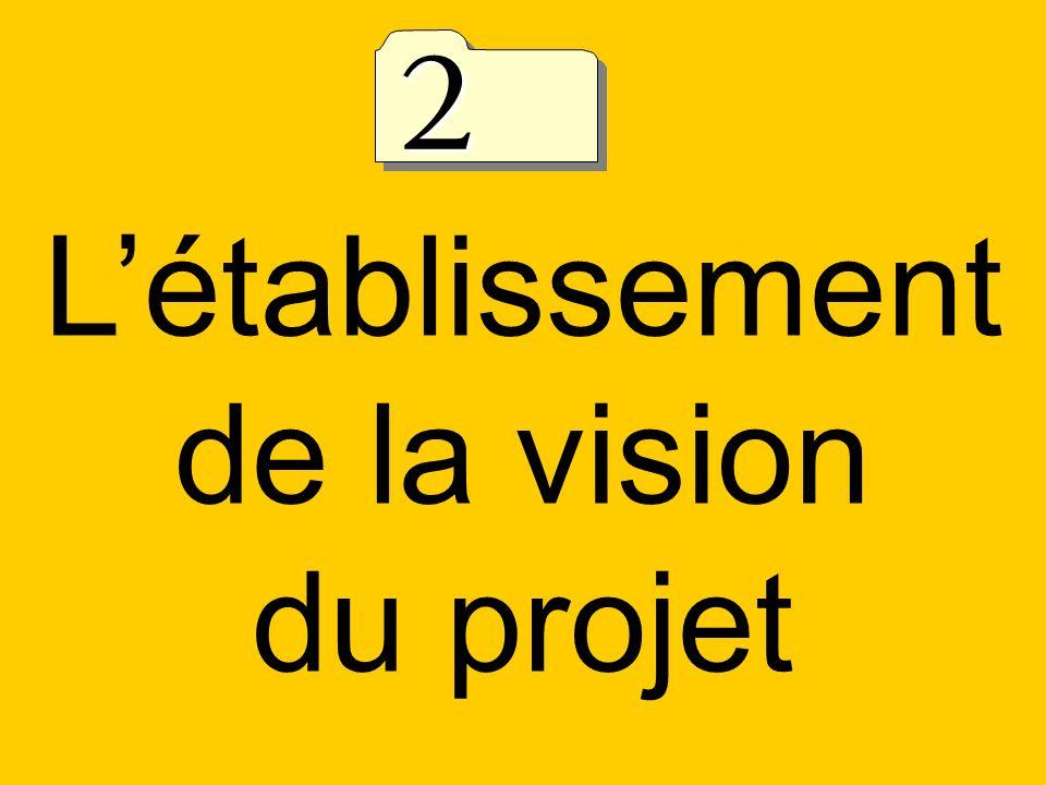 Létablissement de la vision du projet 2