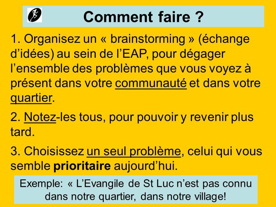1. Organisez un « brainstorming » (échange didées) au sein de lEAP, pour dégager lensemble des problèmes que vous voyez à présent dans votre communaut