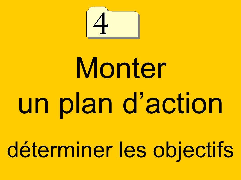 Monter un plan daction déterminer les objectifs 4