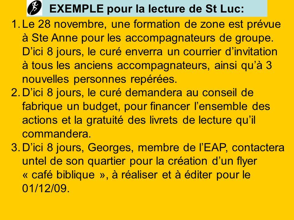 EXEMPLE pour la lecture de St Luc: 1.Le 28 novembre, une formation de zone est prévue à Ste Anne pour les accompagnateurs de groupe. Dici 8 jours, le