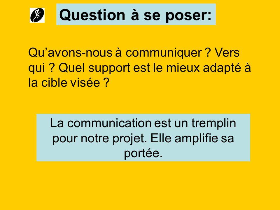 Quavons-nous à communiquer ? Vers qui ? Quel support est le mieux adapté à la cible visée ? Question à se poser: La communication est un tremplin pour