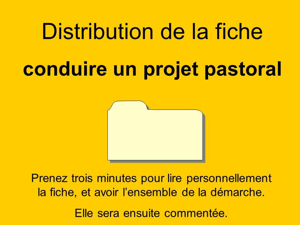 Distribution de la fiche conduire un projet pastoral Prenez trois minutes pour lire personnellement la fiche, et avoir lensemble de la démarche. Elle