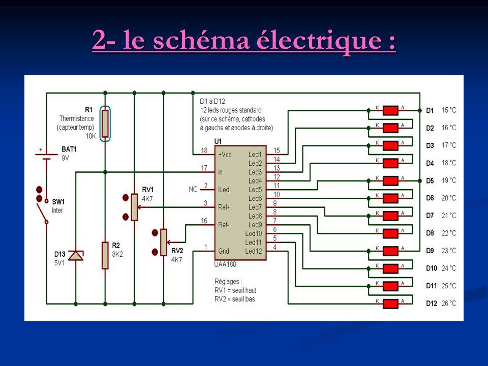 2- le schéma électrique :