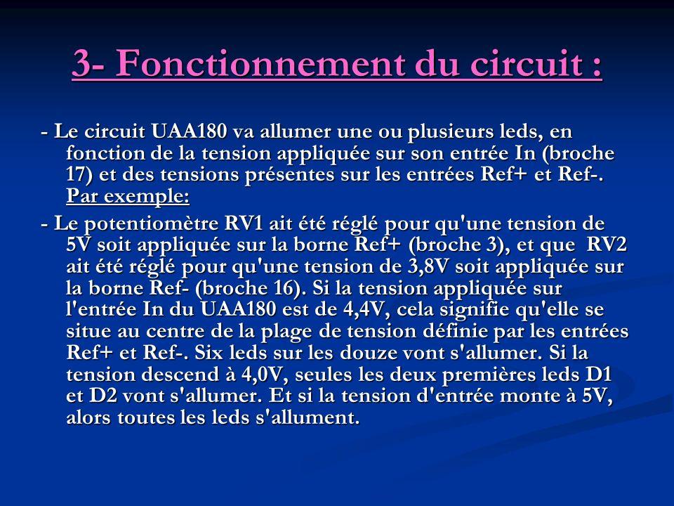 3- Fonctionnement du circuit : - Le circuit UAA180 va allumer une ou plusieurs leds, en fonction de la tension appliquée sur son entrée In (broche 17)