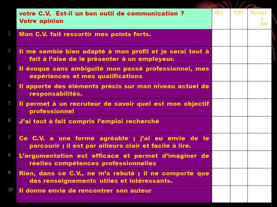 votre C.V, Est-il un bon outil de communication ? Votre opinion OUINONPas tout à fait 1 Mon C.V. fait ressortir mes points forts. 2 Il me semble bien