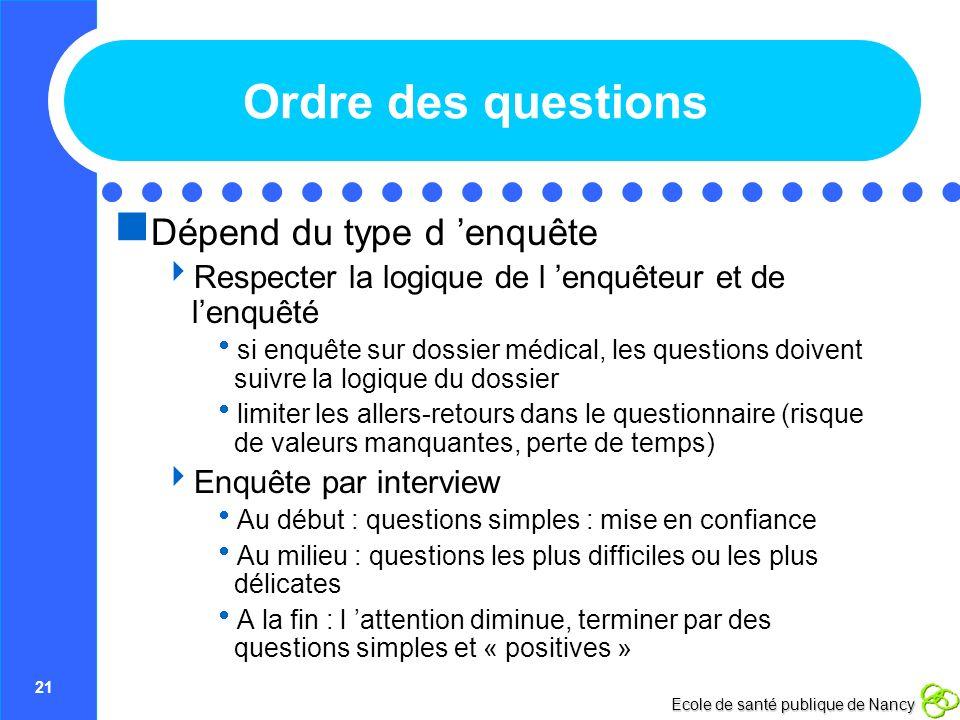 21 Ecole de santé publique de Nancy Ordre des questions Dépend du type d enquête Respecter la logique de l enquêteur et de lenquêté si enquête sur dos