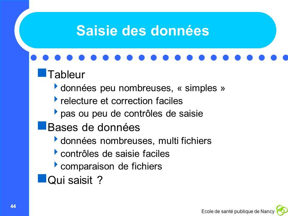 44 Ecole de santé publique de Nancy Saisie des données Tableur données peu nombreuses, « simples » relecture et correction faciles pas ou peu de contr