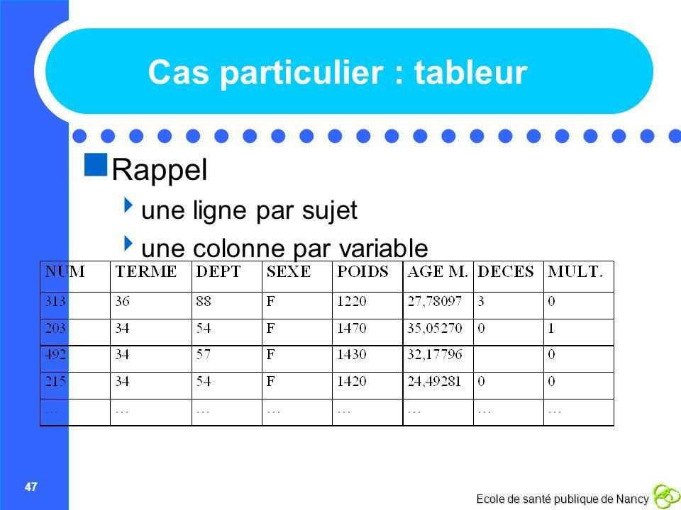 47 Ecole de santé publique de Nancy Cas particulier : tableur Rappel une ligne par sujet une colonne par variable