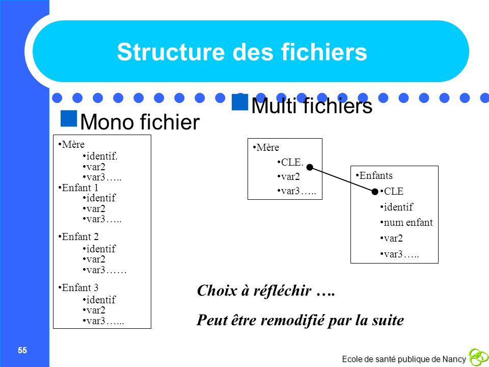 55 Ecole de santé publique de Nancy Structure des fichiers Mono fichier Mère identif. var2 var3….. Enfant 1 identif var2 var3….. Enfant 2 identif var2