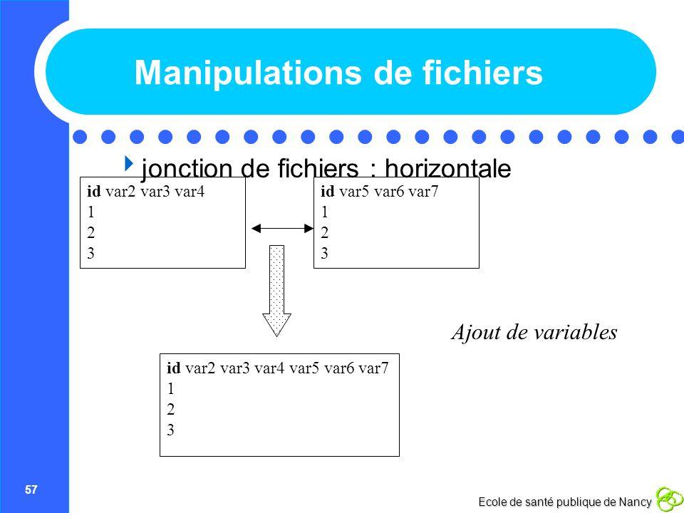 57 Ecole de santé publique de Nancy Manipulations de fichiers jonction de fichiers : horizontale id var2 var3 var4 1 2 3 id var5 var6 var7 1 2 3 id va