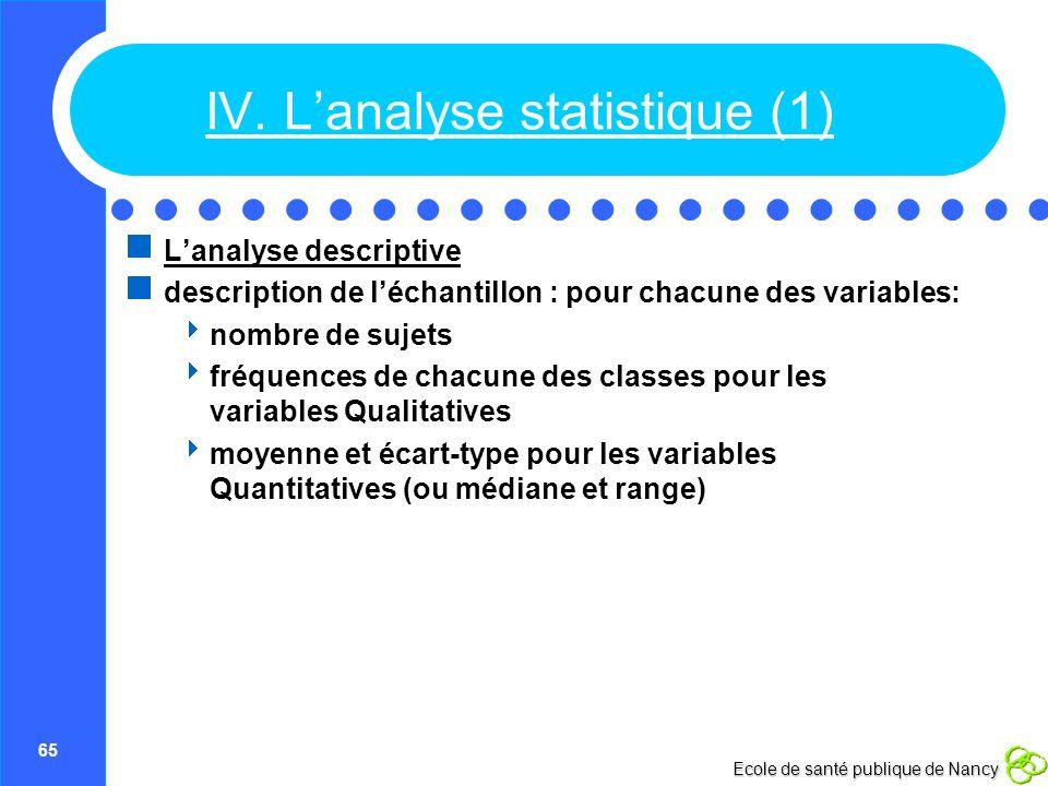 65 Ecole de santé publique de Nancy IV. Lanalyse statistique (1) Lanalyse descriptive description de léchantillon : pour chacune des variables: nombre