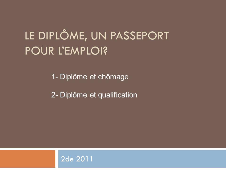 LE DIPLÔME, UN PASSEPORT POUR LEMPLOI? 2de 2011 1- Diplôme et chômage 2- Diplôme et qualification