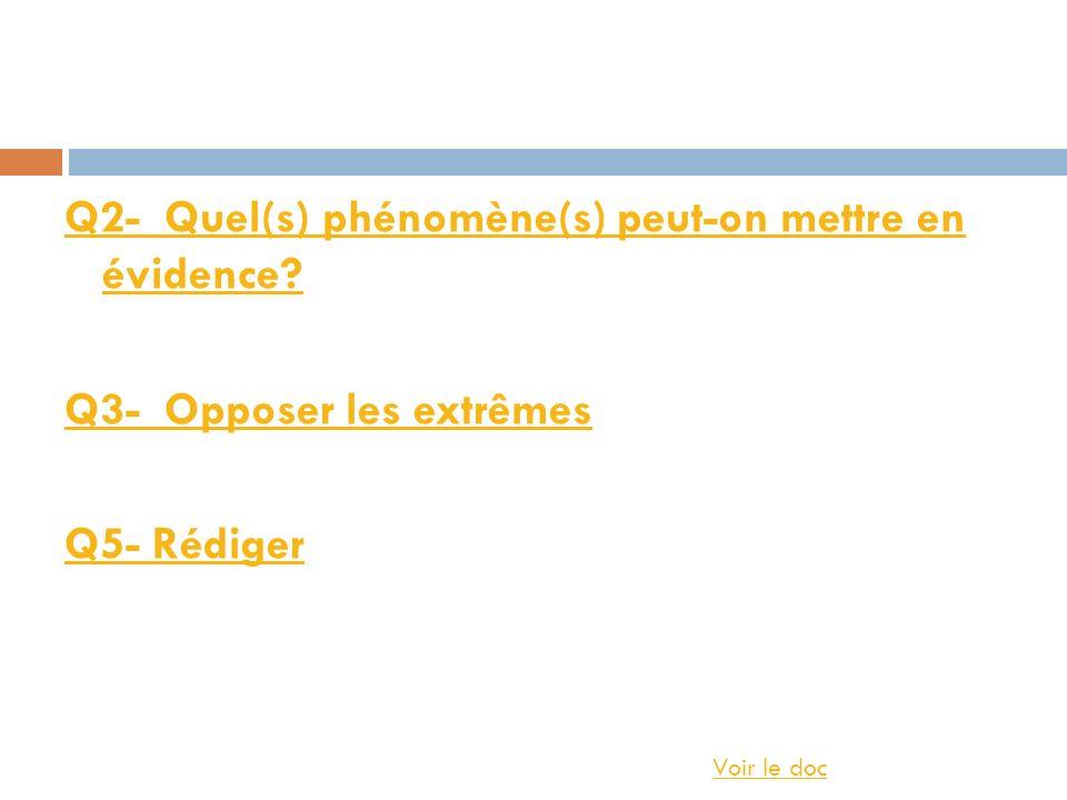 Q2- Quel(s) phénomène(s) peut-on mettre en évidence? Q3- Opposer les extrêmes Q5- Rédiger Voir le doc