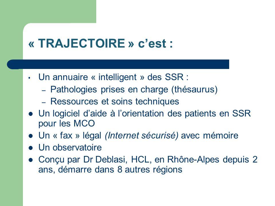 « TRAJECTOIRE » cest : Un annuaire « intelligent » des SSR : – Pathologies prises en charge (thésaurus) – Ressources et soins techniques Un logiciel d