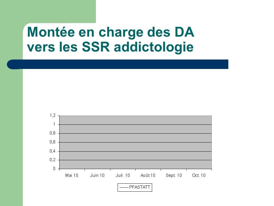 Montée en charge des DA vers les SSR addictologie