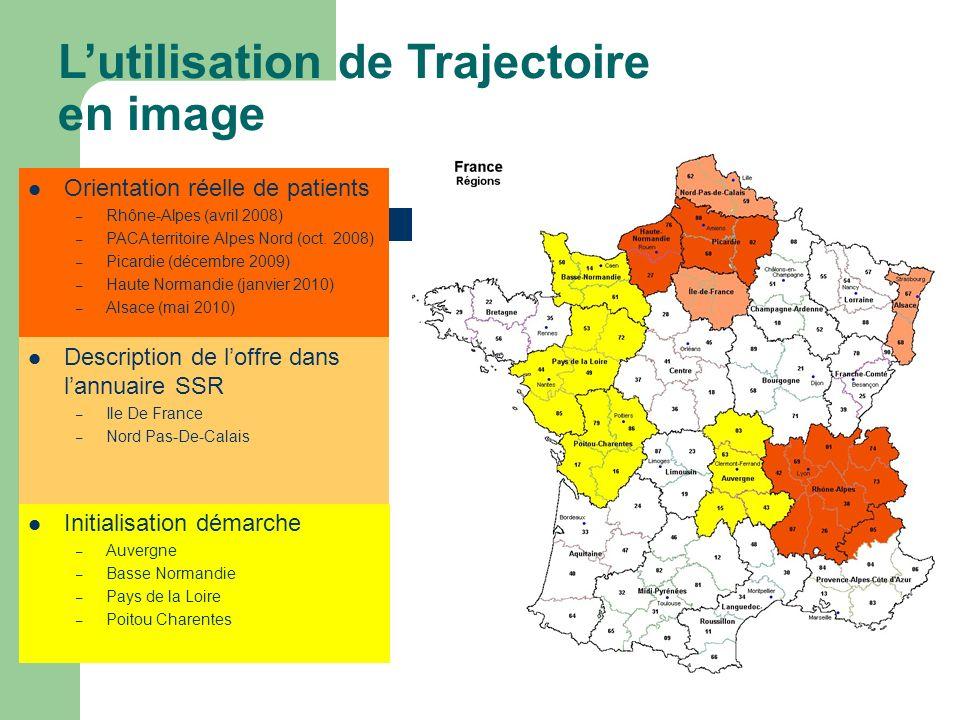 Lutilisation de Trajectoire en image Orientation réelle de patients – Rhône-Alpes (avril 2008) – PACA territoire Alpes Nord (oct. 2008) – Picardie (dé