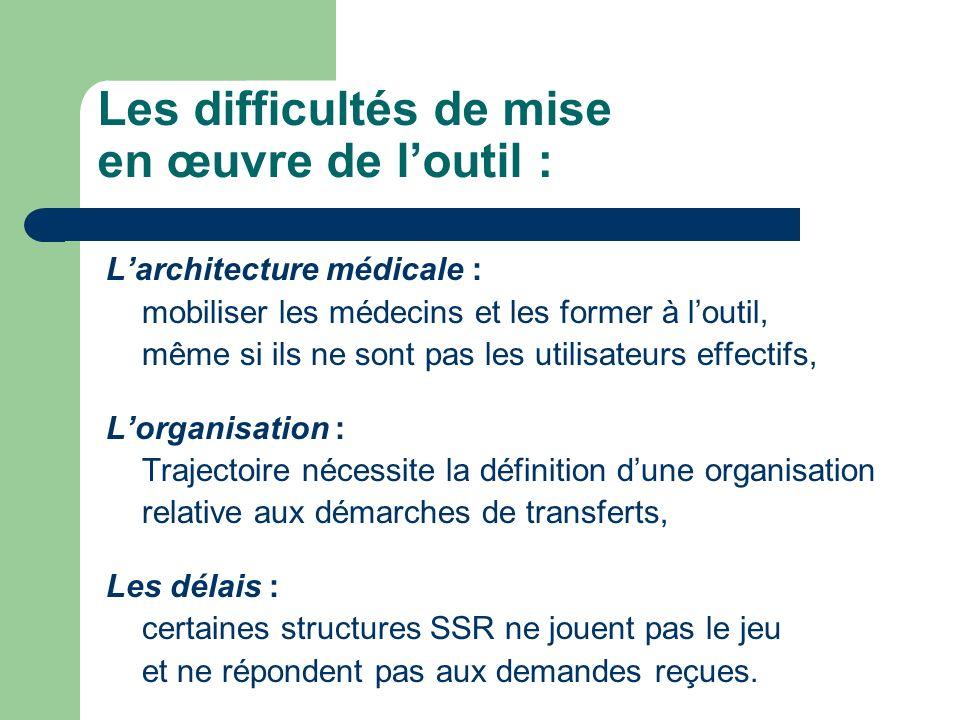 Les difficultés de mise en œuvre de loutil : Larchitecture médicale : mobiliser les médecins et les former à loutil, même si ils ne sont pas les utili