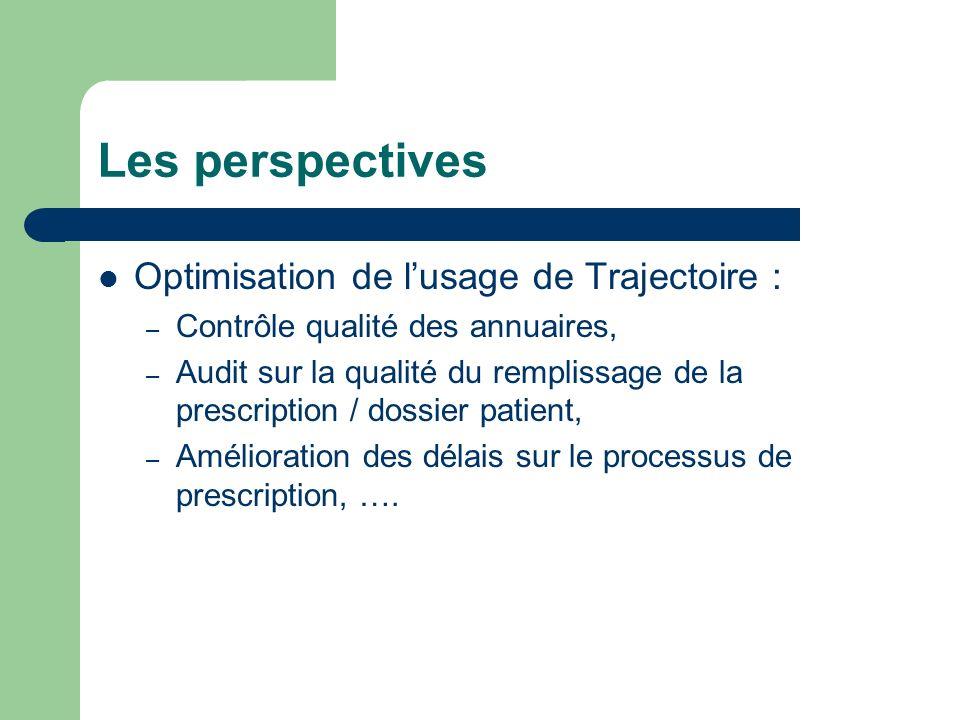 Les perspectives Optimisation de lusage de Trajectoire : – Contrôle qualité des annuaires, – Audit sur la qualité du remplissage de la prescription /