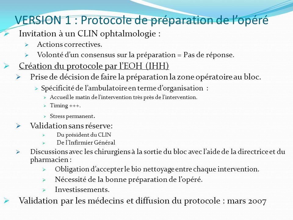 VERSION 1 : Protocole de préparation de lopéré Invitation à un CLIN ophtalmologie : Actions correctives. Volonté dun consensus sur la préparation = Pa
