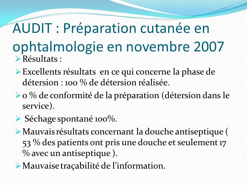 AUDIT : Préparation cutanée en ophtalmologie en novembre 2007 Résultats : Excellents résultats en ce qui concerne la phase de détersion : 100 % de dét