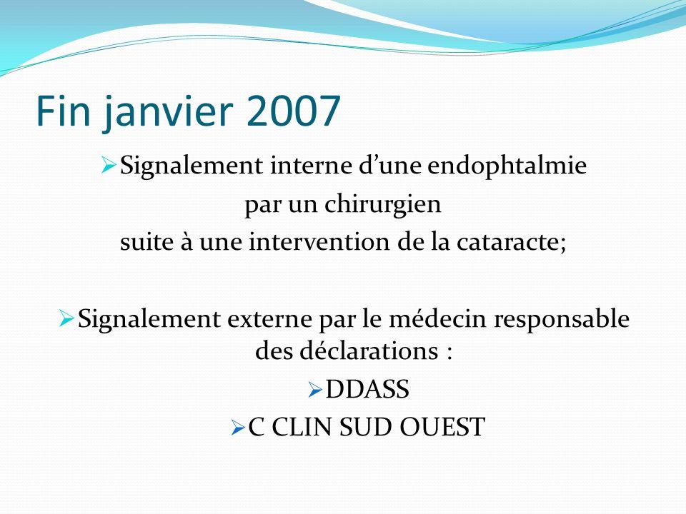 Fin janvier 2007 Signalement interne dune endophtalmie par un chirurgien suite à une intervention de la cataracte; Signalement externe par le médecin
