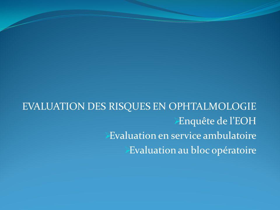 EVALUATION DES RISQUES EN OPHTALMOLOGIE Enquête de lEOH Evaluation en service ambulatoire Evaluation au bloc opératoire